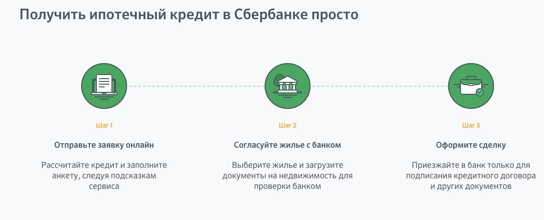 Ипотека домклик от сбербанка: регистрация, как войти в личный кабинет