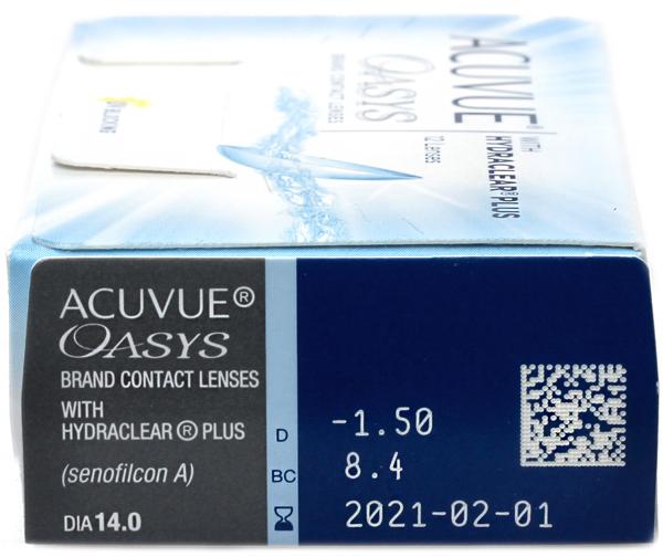 Что такое радиус кривизны линзы — это мера базовой выпуклости контактных линз