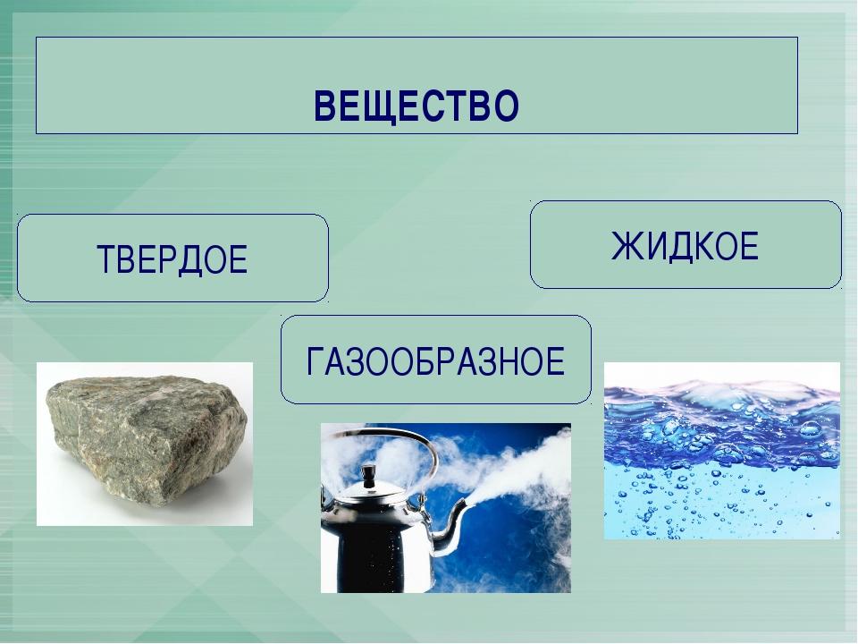 Что такое вещество в физике и химии?