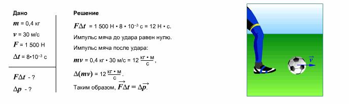 Что такое путь в физике и как его обозначают? формулы и пример задачи