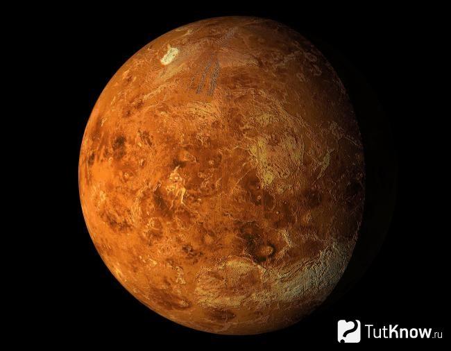Солнечная система – что это такое, состав, планеты по порядку, строение, фото и видео