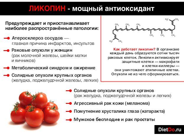 Ликопин в вопросах и ответах   волшебная eда.ру