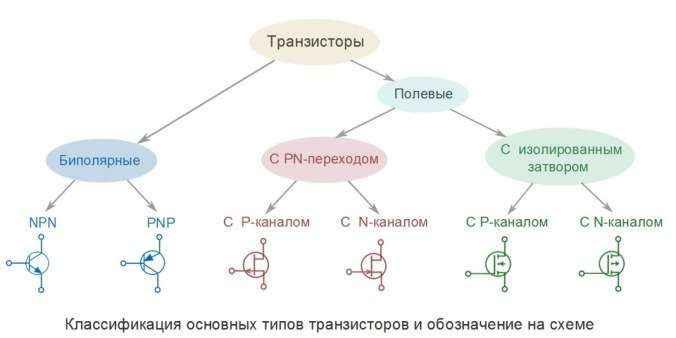 Соединение транзисторов