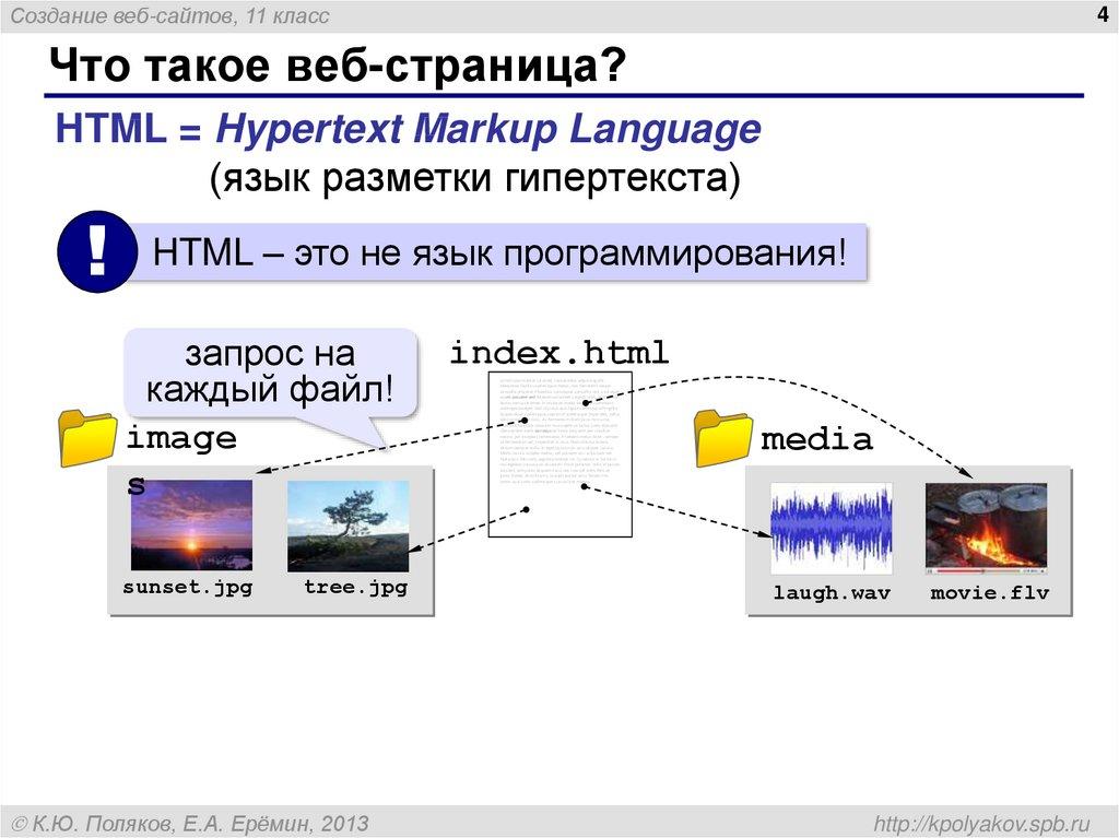 Веб-сервисы в теории и на практике для начинающих