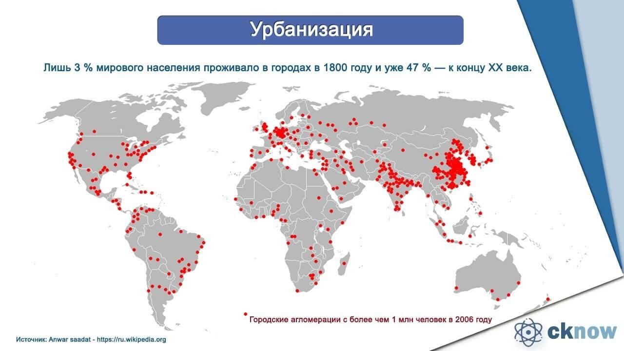 Ложная урбанизация википедия