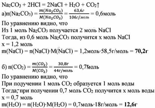 Карбонад - описание, состав, калорийность и пищевая ценность - patee. рецепты