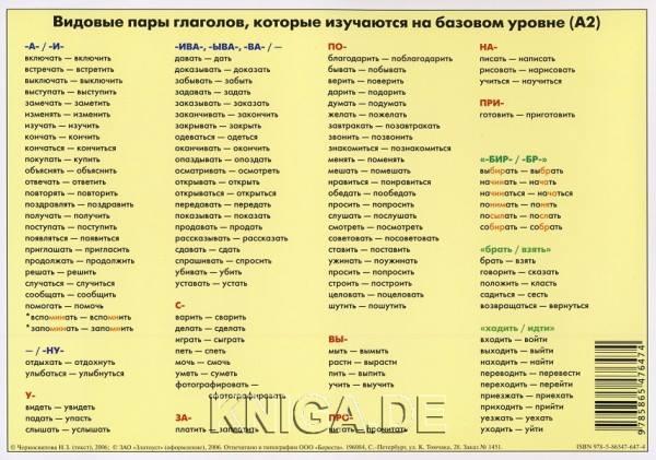Одновидовые глаголы - это... (примеры)
