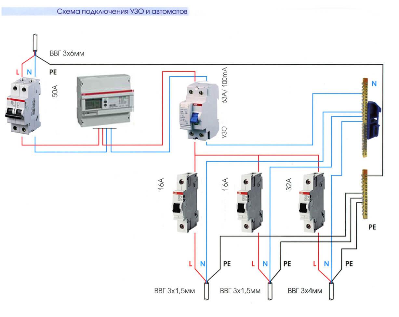 Что такое узо в электрике и где оно используется