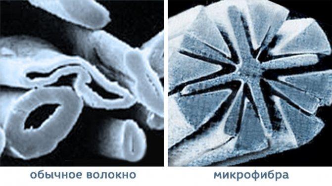 Микрофибра — инновационная ткань будущего