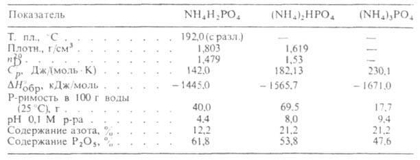 Фосфатные камни в почках: фото фосфатов, диета и лечение для их растворения