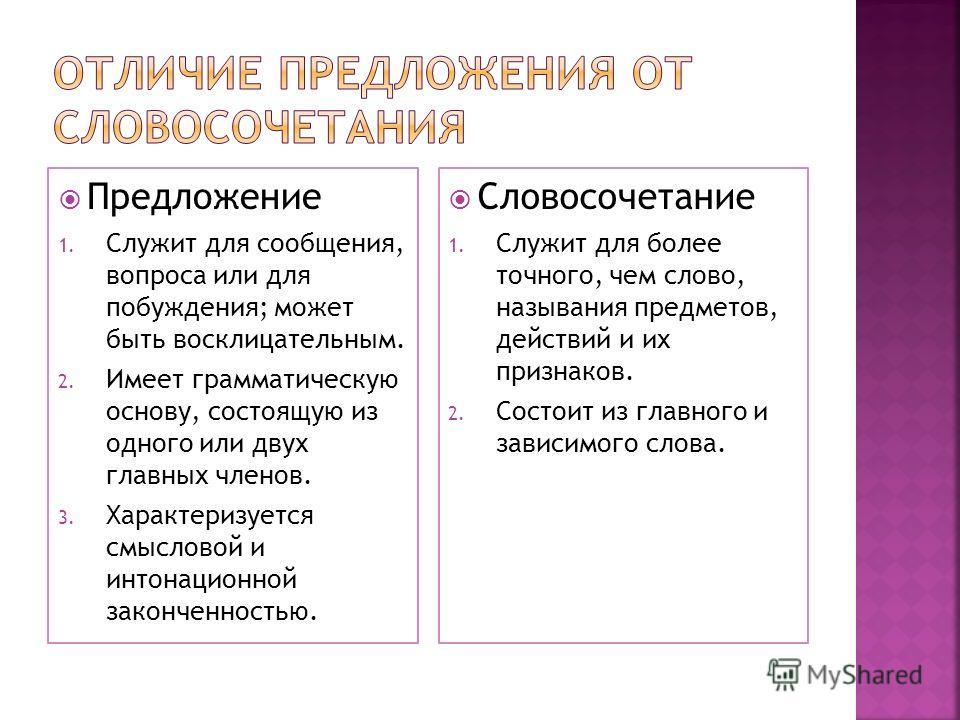 Словосочетание и предложение: чем отличается словосочетание от предложения
