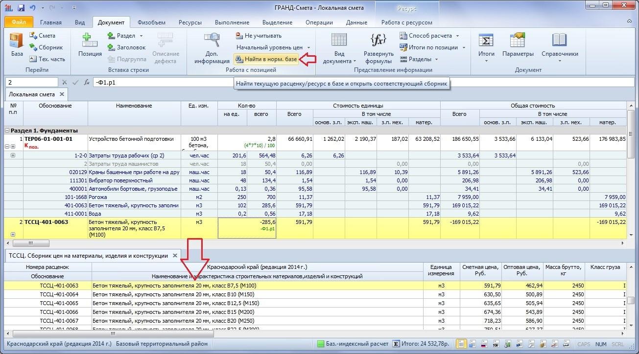 Смета доходов и расходов - как составить и образец