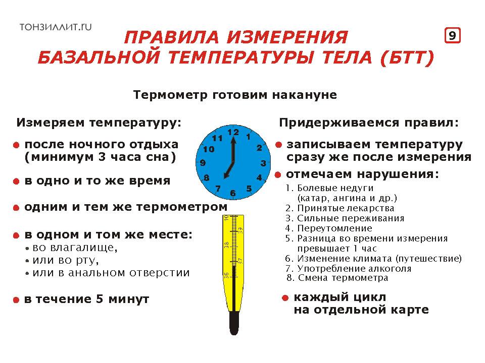 Температура | virtual laboratory wiki | fandom