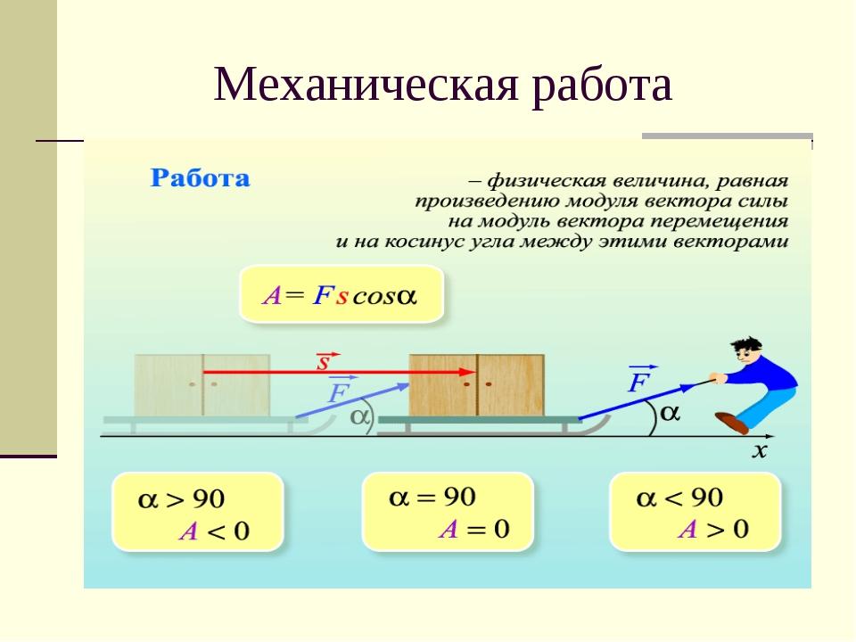 Профессия физик: кем работать и куда поступать | фоксфорд.медиа