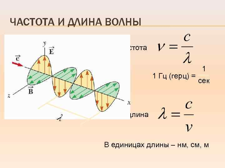 Сверхдлинные волны — википедия переиздание // wiki 2