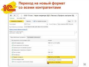 Чем отличается электронный образ документа от электронного документа? — советы юриста | ангард.рф