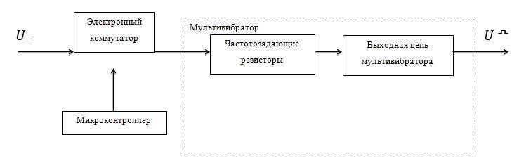 Усовершенствованный мультивибратор. мультивибратор: подробно простым языком