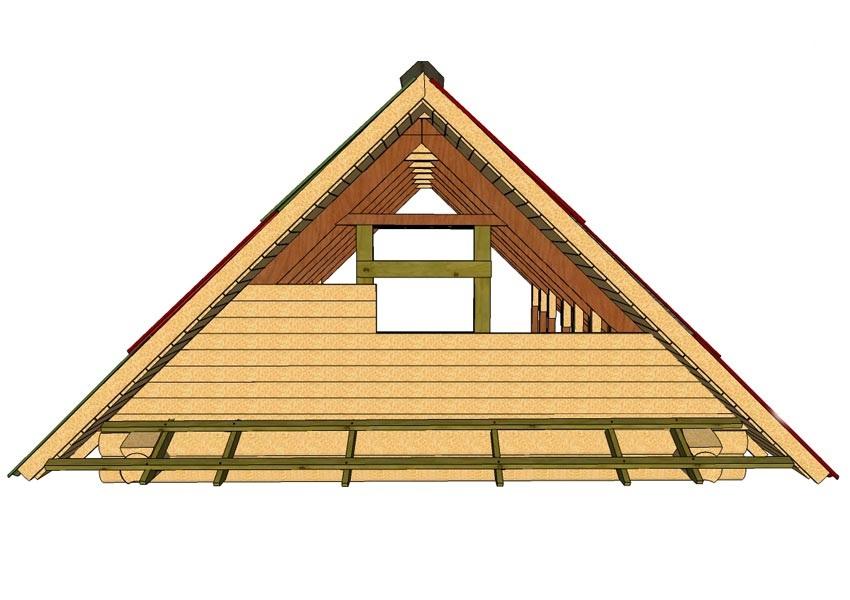 Что такое фронтоны крыши и как его сделать