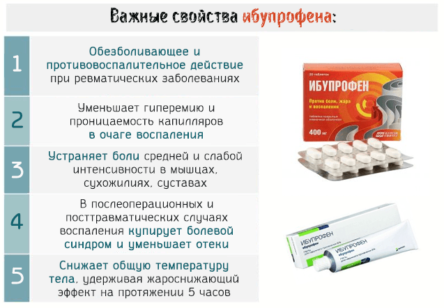 Ибупрофен: применение и дозировка. опасен ли ибупрофен при коронавирусе