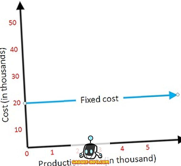 Что такое цена— полный обзор понятия, основные определения, функции и виды цен