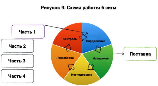 Сигма-алгебра