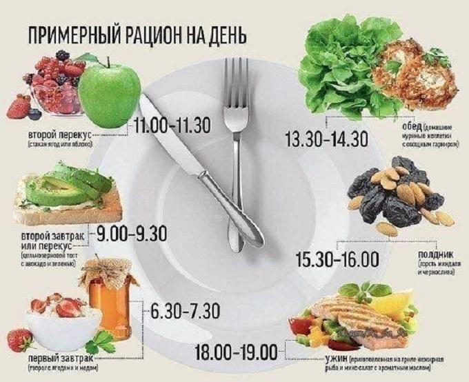Типы питания в отелях — расшифровка ro, bb, hb, bf, ai, uai