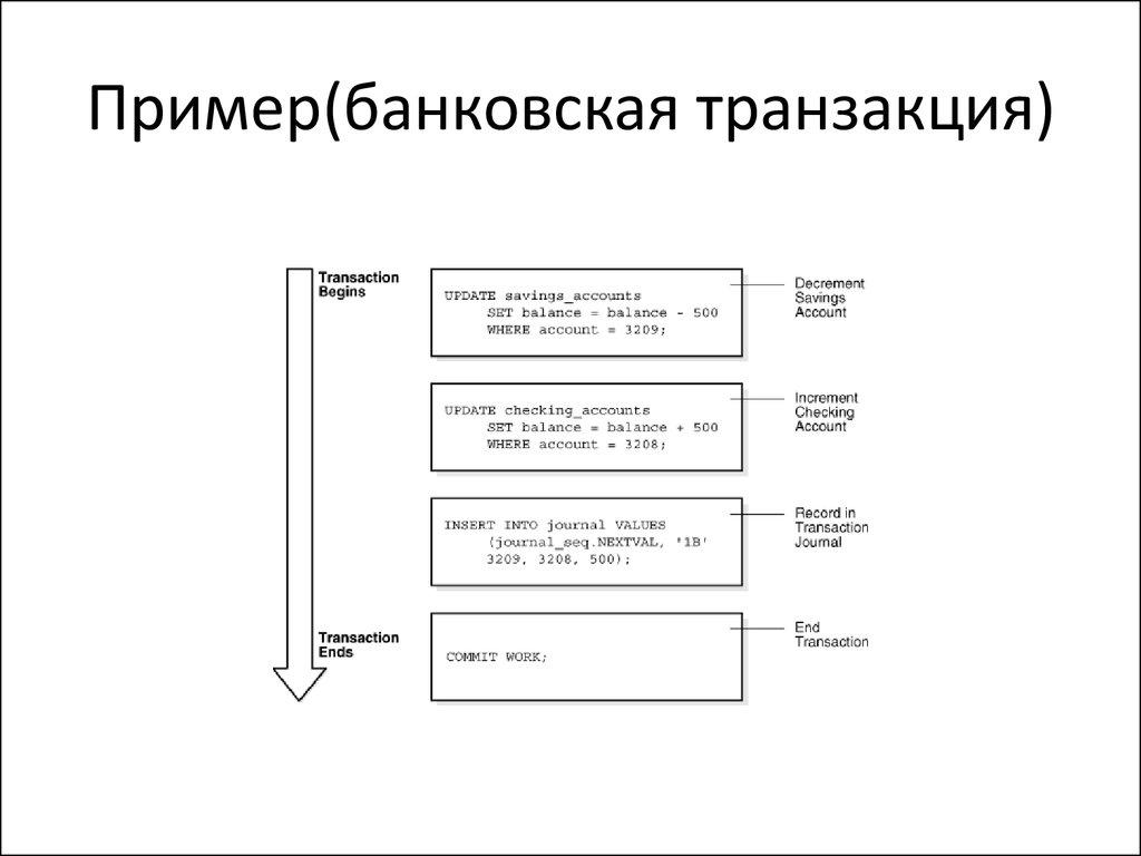 Инфраструктура system.transactions в мире .net