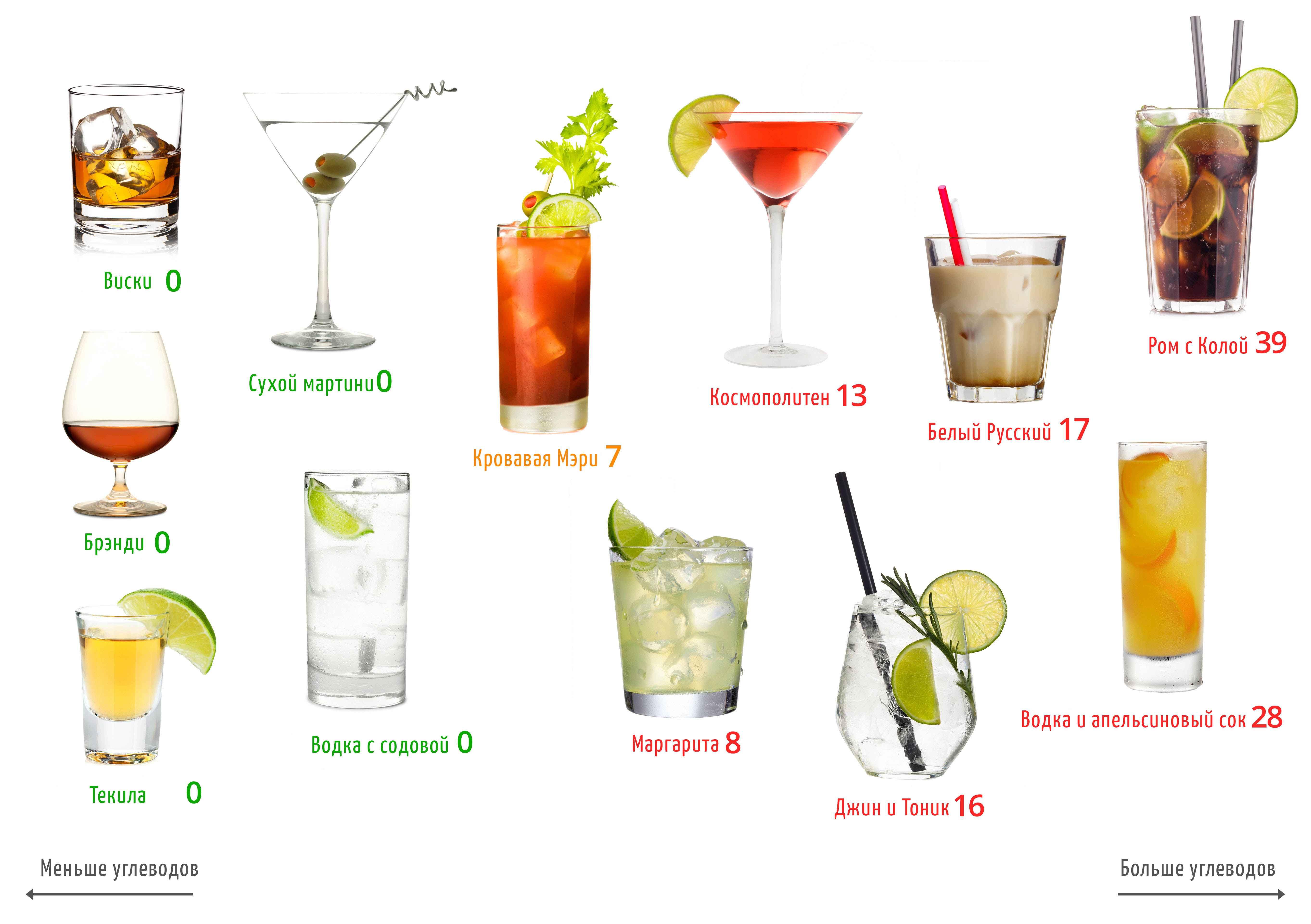 Что это такое шот алкогольный?