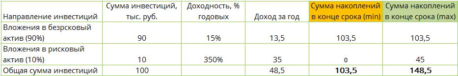 «life.ru» — информационный портал