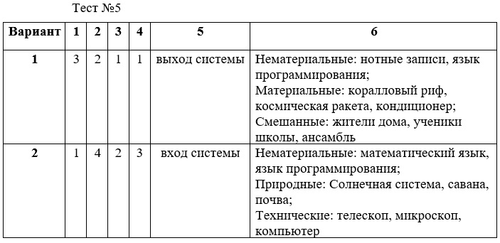 Множество. элементы множества. 2-й класс
