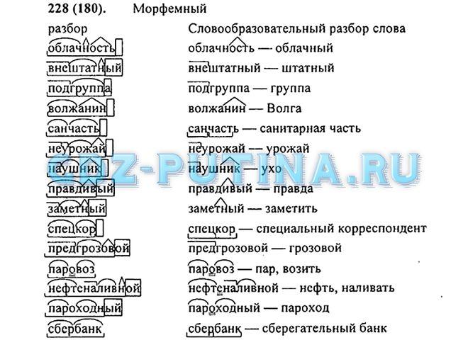Как сделать морфемный и словообразовательный разбор слова: конкретные примеры
