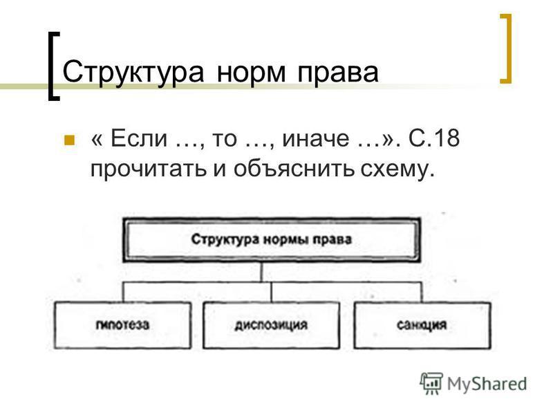 Понятие и основные элементы системы российского права
