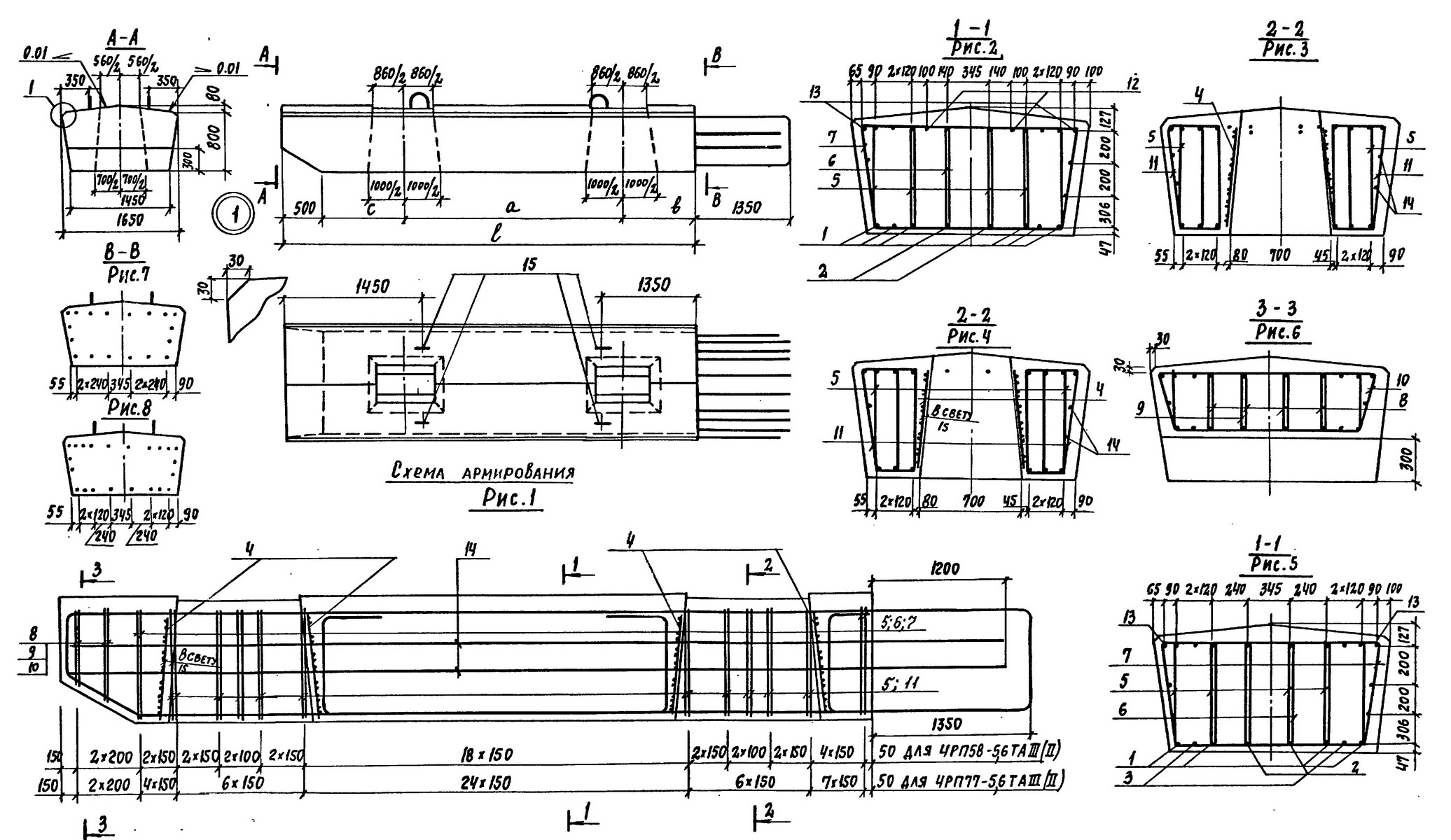 Железобетонный ригель: особенности бетонных изделий, размеры