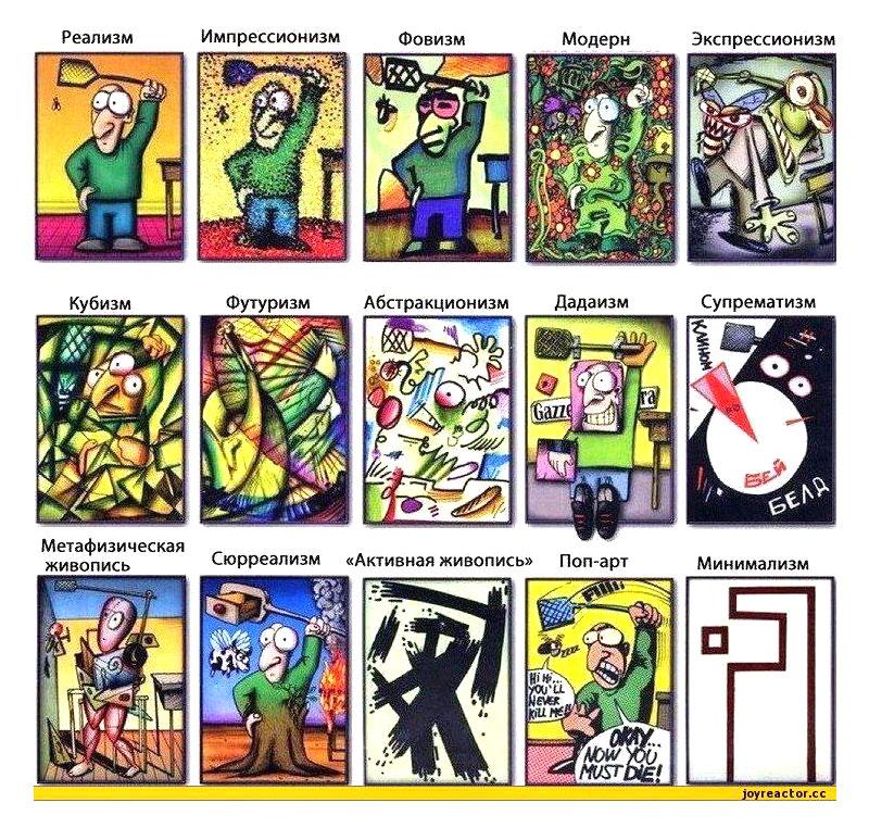 Классицизм: что это такое, основные черты представителей эпохи, особенности в архитектуре, литературе, жанры, признаки позднего