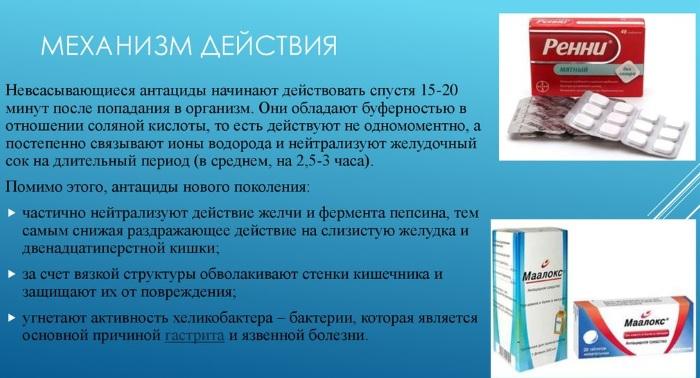 Антацидные препараты: группы и применение - webmedinfo.ru