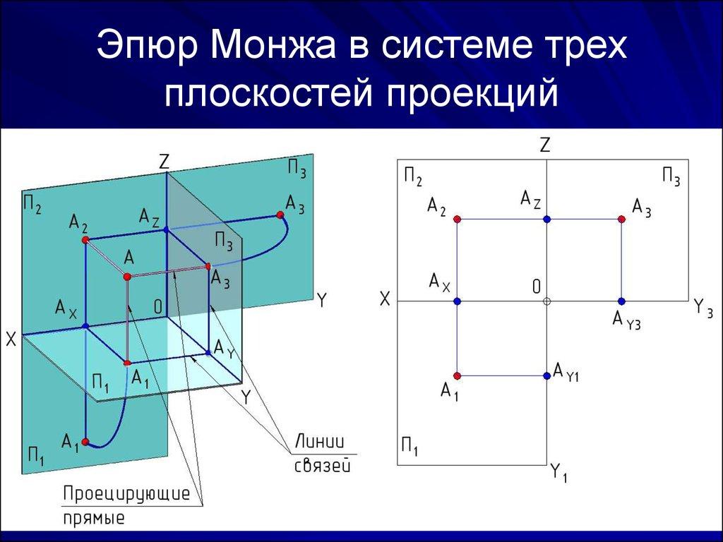 Построение эпюр - лекции и примеры решения задач технической механики