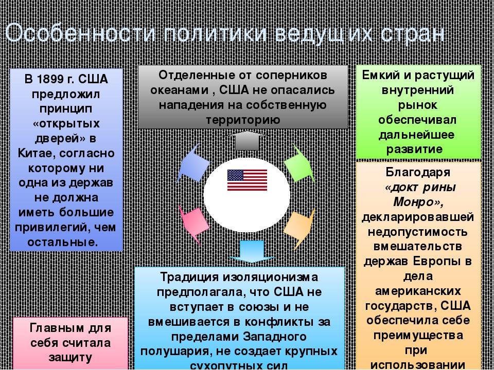 Что такое демократизация простыми словами