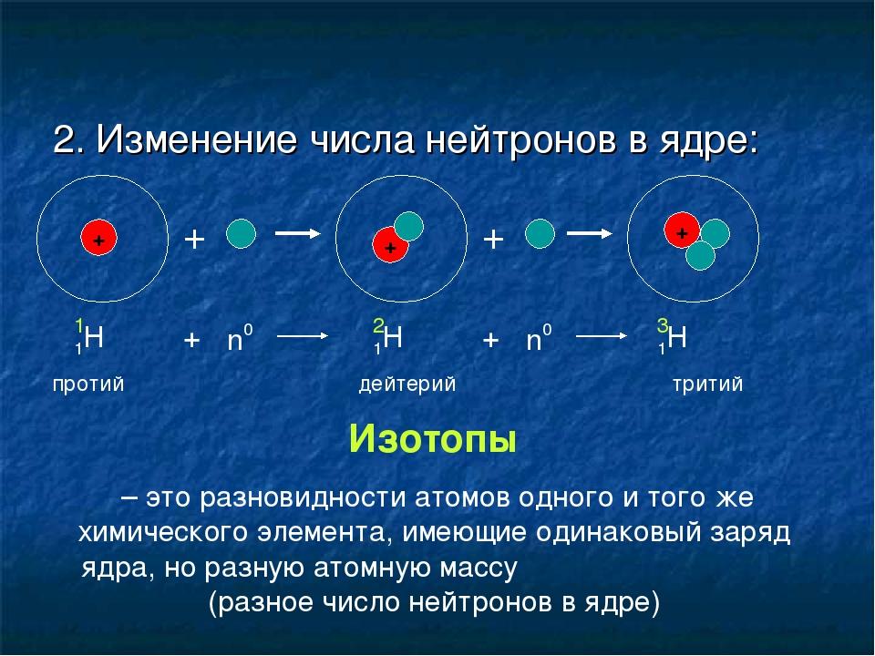 Электрон (элементарная частица)