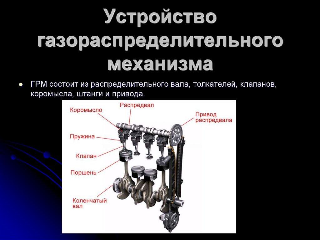 Устройство газораспределительного механизма двигателя внутреннего сгорания: назначение, принцип работы