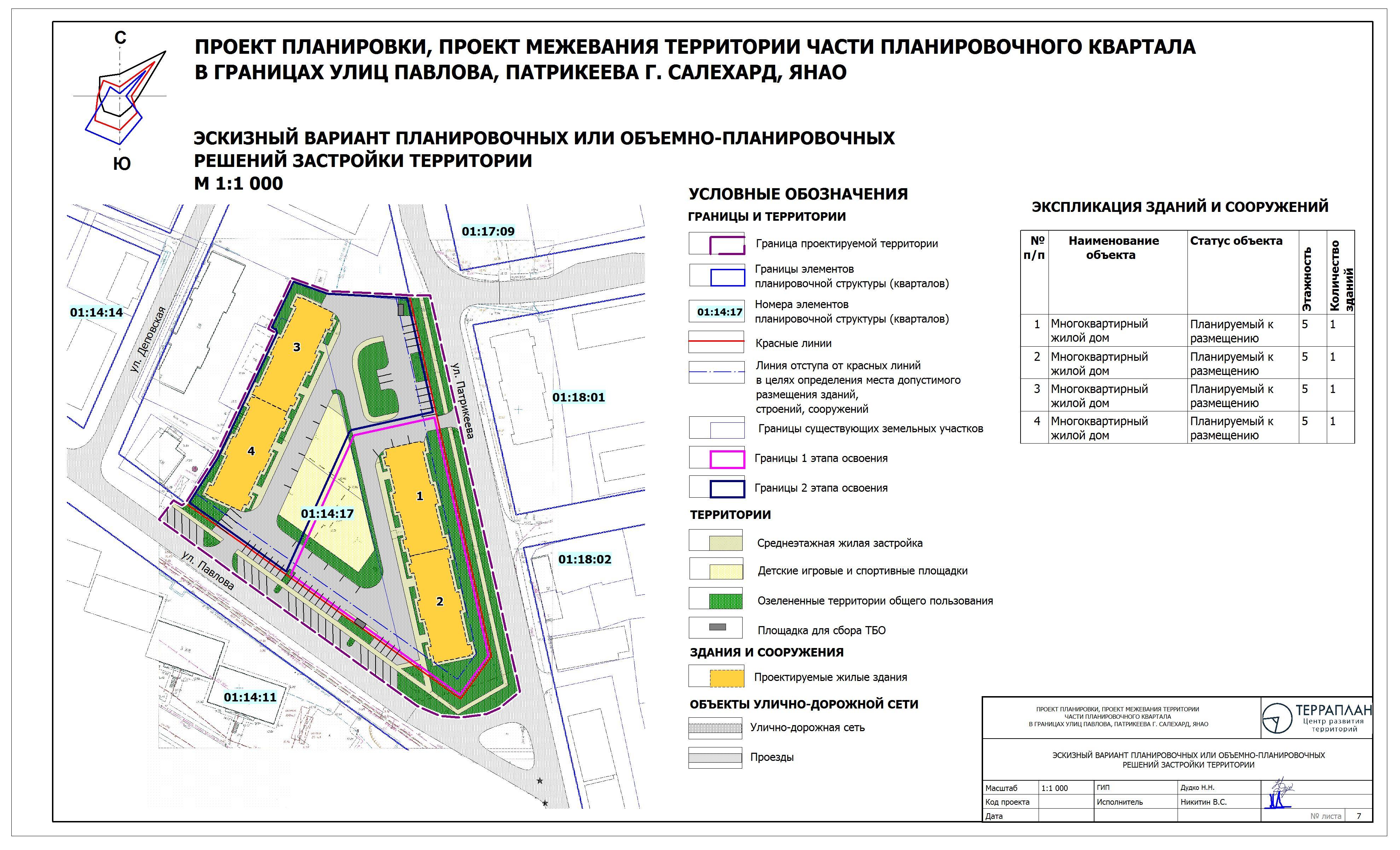 Проект планировки территории коттеджного поселка