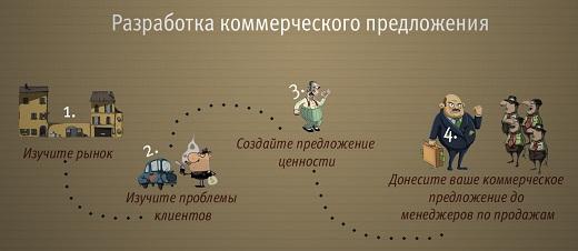 Сотрудничество
