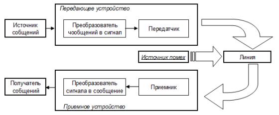 Структурные принципиальные схемы - tokzamer.ru