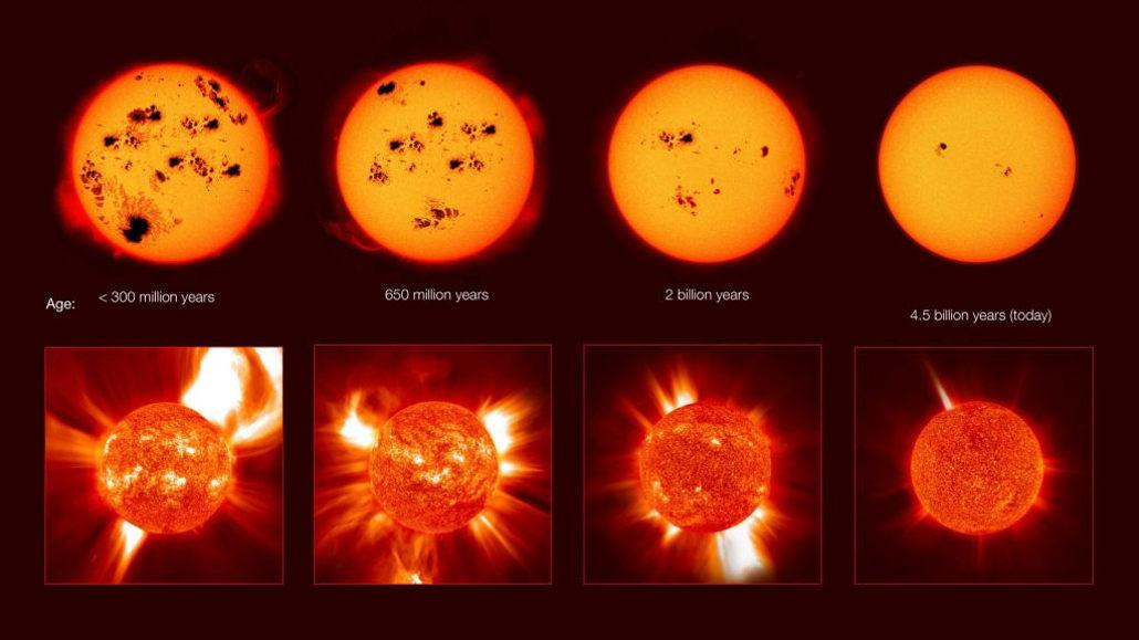 Солнце: описание, структура, особенности (фото)