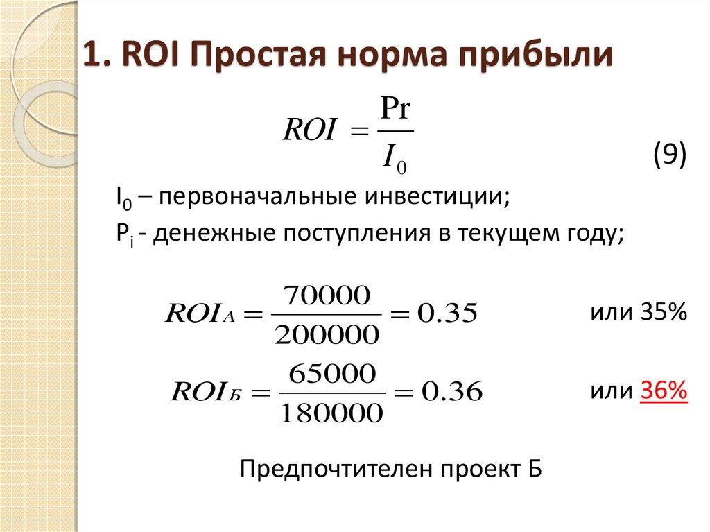 Roi — что это такое, по какой формуле рассчитать и примеры в маркетинге