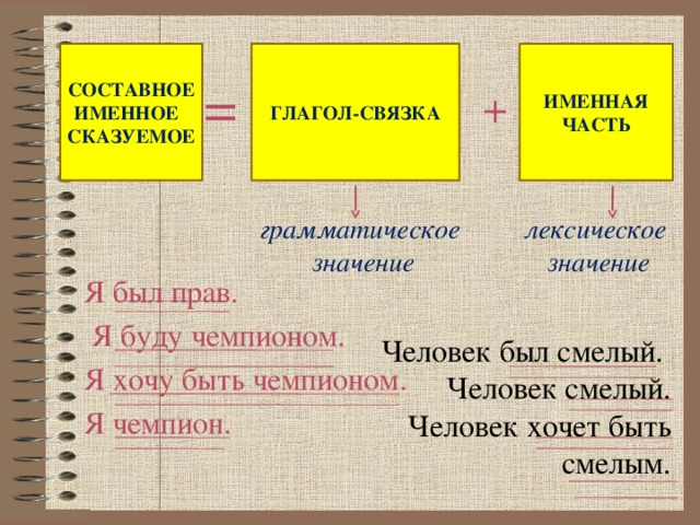 Составное глагольное сказуемое: примеры и таблица