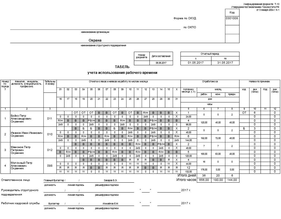 Больничный в табеле учета рабочего времени 2020
