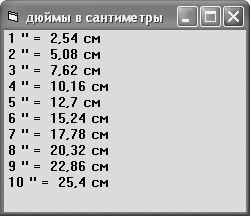 Таблица перевода дюймовых размеров в метрические. дюймы в мм 3/4, 1/4, 1/2