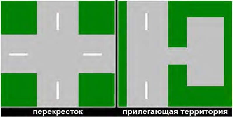 Проезд перекрестков — правила дорожного движения
