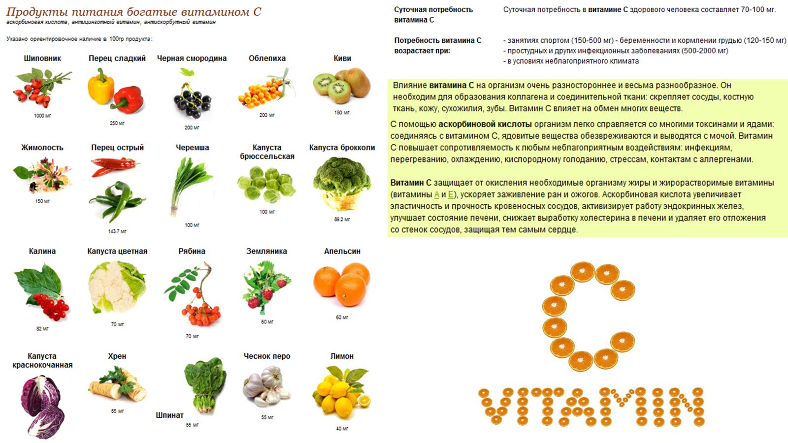 Ликопин - свойства и содержание в продуктах | методы лечения заболеваний