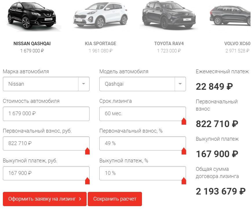 Что такое лизинг автомобиля простыми словами: отличие от кредита